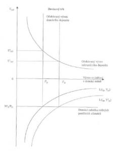 zakladni ekonomicke teorie menoveho kurzu 2