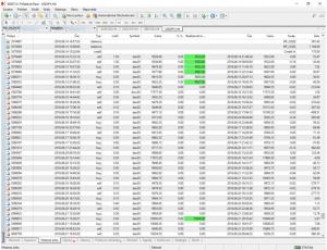 ukazka-spatnych-vysledu-fx-net-investovani